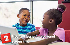 2 hours or less of recreational screen time